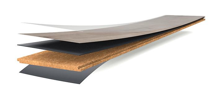 Wicanders Hydrocork Aufbau des Vinyl-Designbodens mit Korkkern