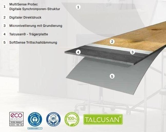 ter Hürne Avatara 3.0 Perform Designboden Bodenbelag Aufbau