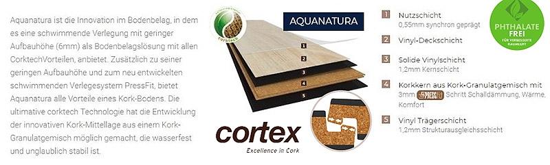 cortex Aquanatura Klick Vinyl Designboden wasserfest mit Pressfit